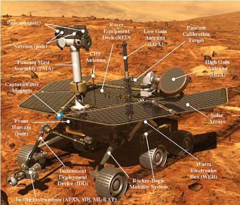 rover_detail_lg